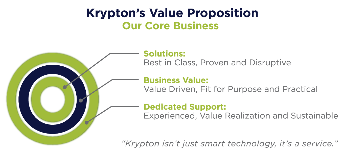 Krypton Value Propositions